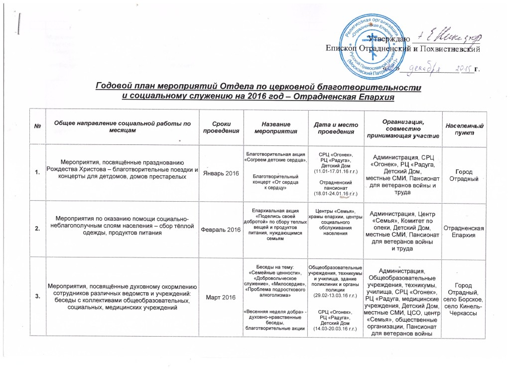 godovoy-plan-raboti-sotsialno-reabilitatsionnogo-tsentra